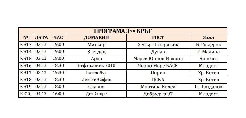 програма волейбол 3 кръг