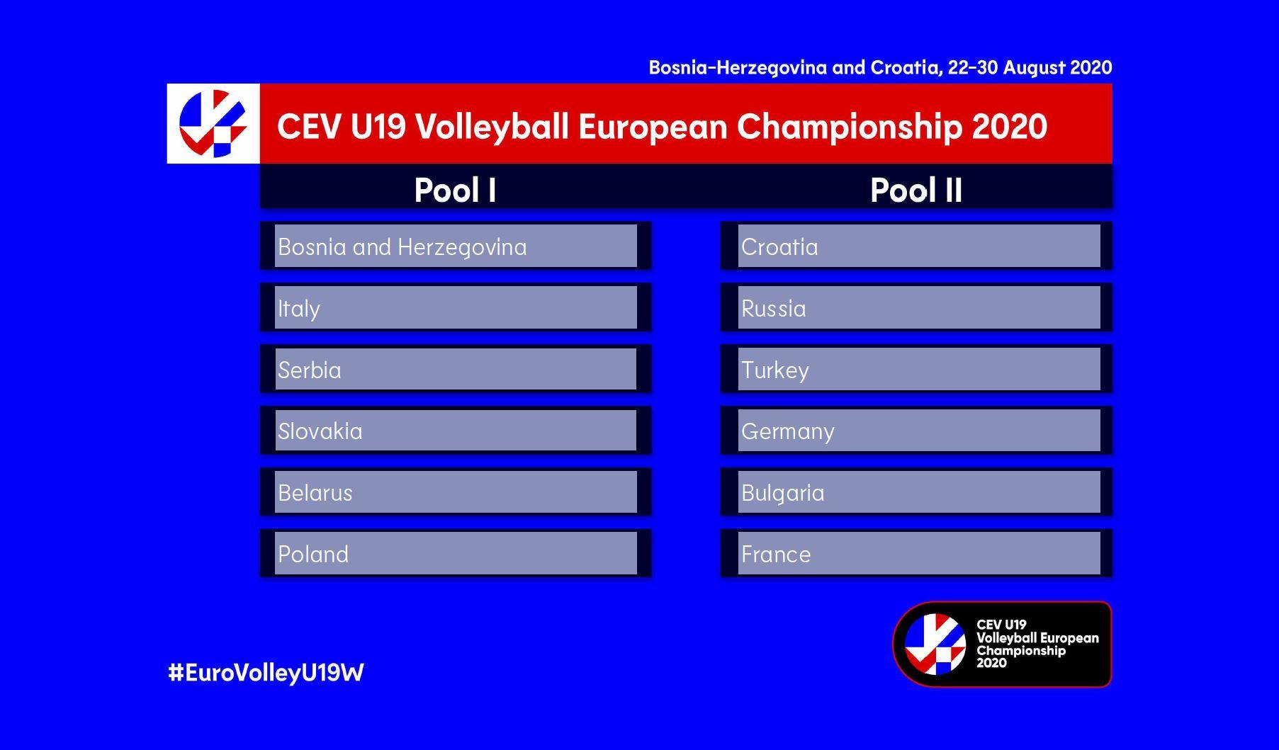 EuroVolleyU19W DOL results