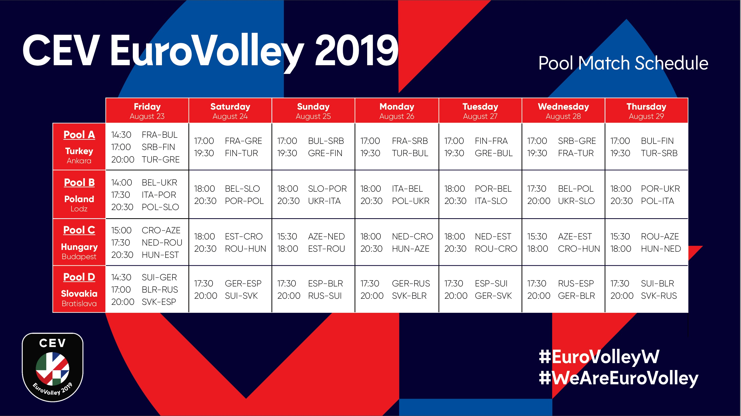EuroVolley 2019 W