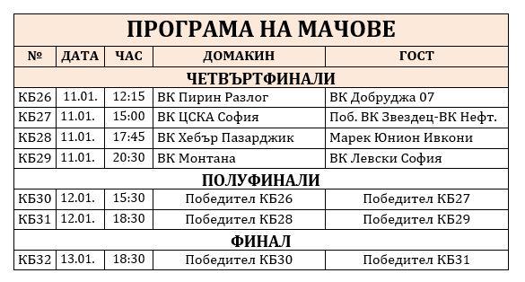 Programa Kupa Bulgaria 2019 1