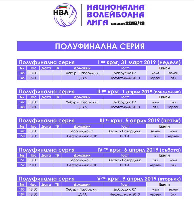 polufinali 2019